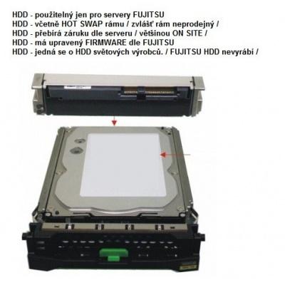 """FUJITSU HDD SRV SATA 6G 1TB 7.2k - SIMPLE SWAP 3.5"""" ECO - TX1310M3"""